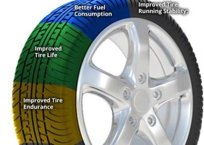 pd-nitrogen-tyre-inflation-services