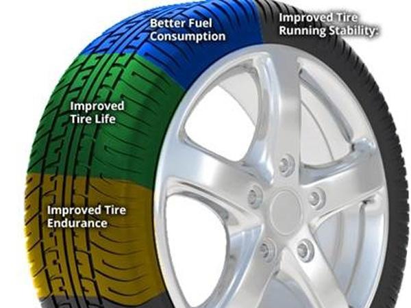 nitrogen tyre inflation services